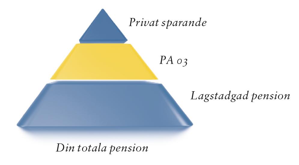 pensionspyramid_stat