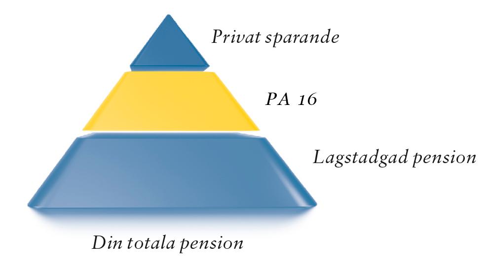 pensionspyramid2_stat